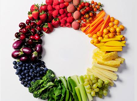 Направи диета според зодиакалния си знак (Част 1)